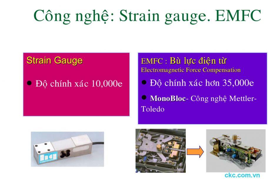 Công nghệ strain gauge